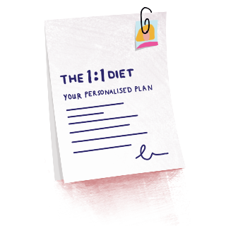 personalised plan notes